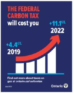 Image of the cover of publication titled The Federal carbon tax will cost you